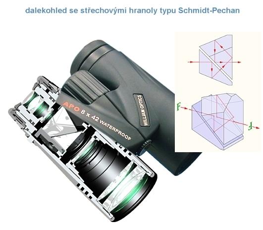 Dalekohledy se střechovými hranoly Schmidt-Pechan