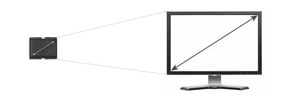 Poměr čipu a monitoru