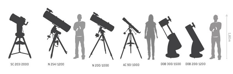Velikost hvězdářských dalekohledů - 2